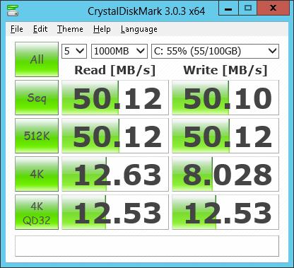 CrystalDiskMark - EBS Provisioned IOPS