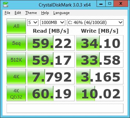 CrystalDiskMark - EBS Standard